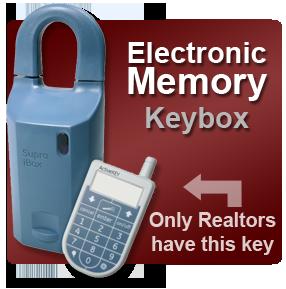 keyboxpics